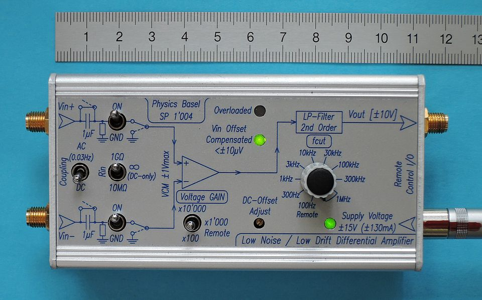 This 1 MHz differential voltage amplifier combines low input voltage noise and low offset voltage drift. This combination is important for long-lasting measurements on samples at cryogenic temperatures. Commercial available amplifiers suffer from higher voltage noise or lower offset voltage stability over temperature and in time.   Low input voltage noise is reached by using a discrete dual J-FET (IF 3602) in the input stage. The offset voltage drift of this low noise J-FET input stage is reduced by a precise servo control-loop. The voltage gain can be switched between x100, x1'000, x10'000 and a variable LP-Filter (100 Hz... 1 MHz) is also integrated. At a gain of x100 an input differential voltage up to ±100 mV can be  amplified linearly. The amplifier can be AC or DC coupled, the input resistance can be switches between 10 MOhm, 1 GOhm and infinite (DC-only) and the common-mode voltage can be up to ±1 V. All these features make the Low Noise / Low Drift Differential Amplifier a versatile laboratory preamplifier.   To download the data sheet (SN 001...021) click here.(Version 1.0)  To download the data sheet (from SN 022) click here. (Version 2.1)